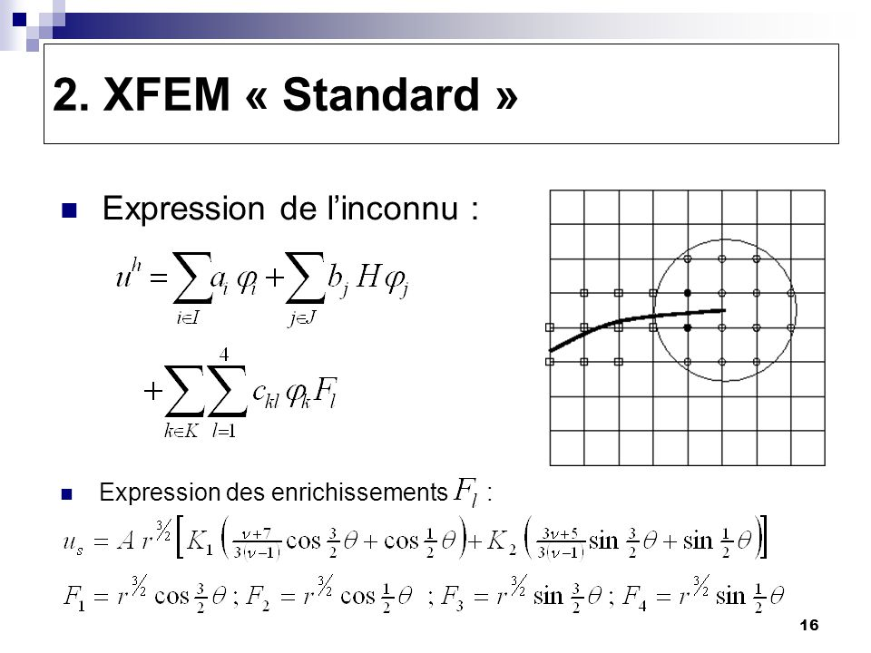 2. XFEM « Standard » Expression de l'inconnu :