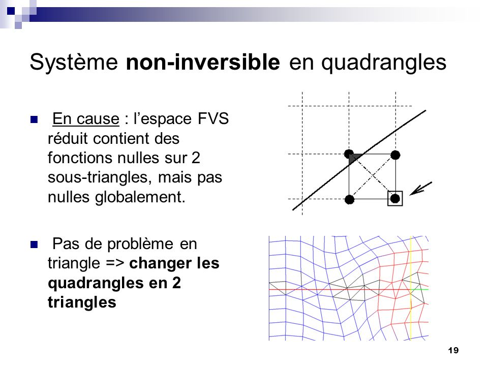 Système non-inversible en quadrangles