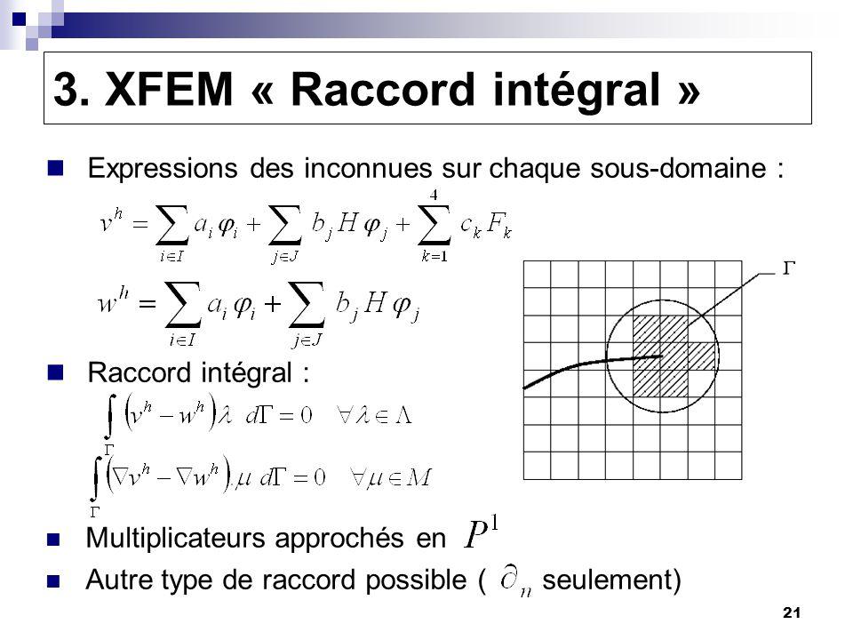 3. XFEM « Raccord intégral »