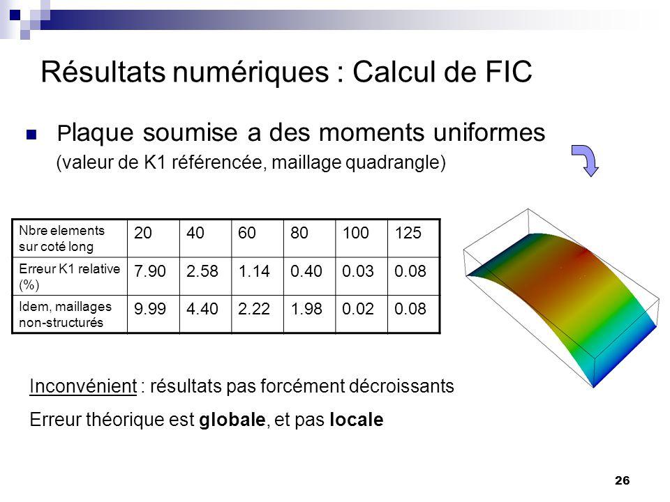 Résultats numériques : Calcul de FIC