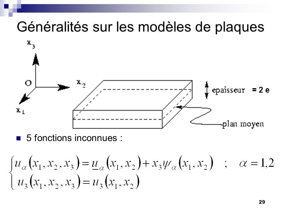 Généralités sur les modèles de plaques