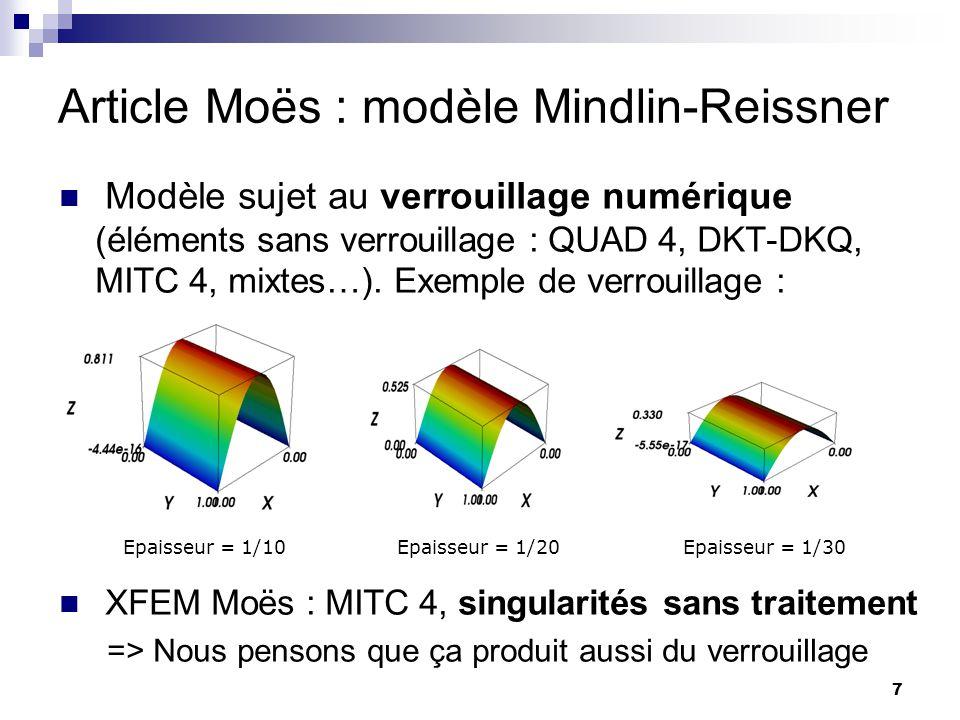 Article Moës : modèle Mindlin-Reissner