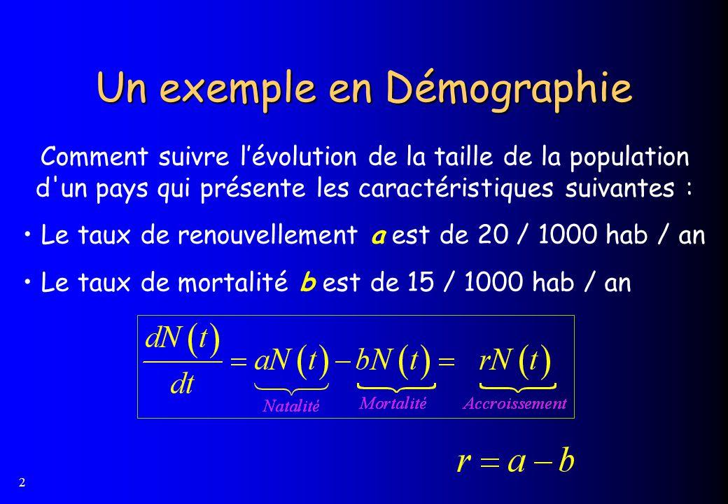 Un exemple en Démographie