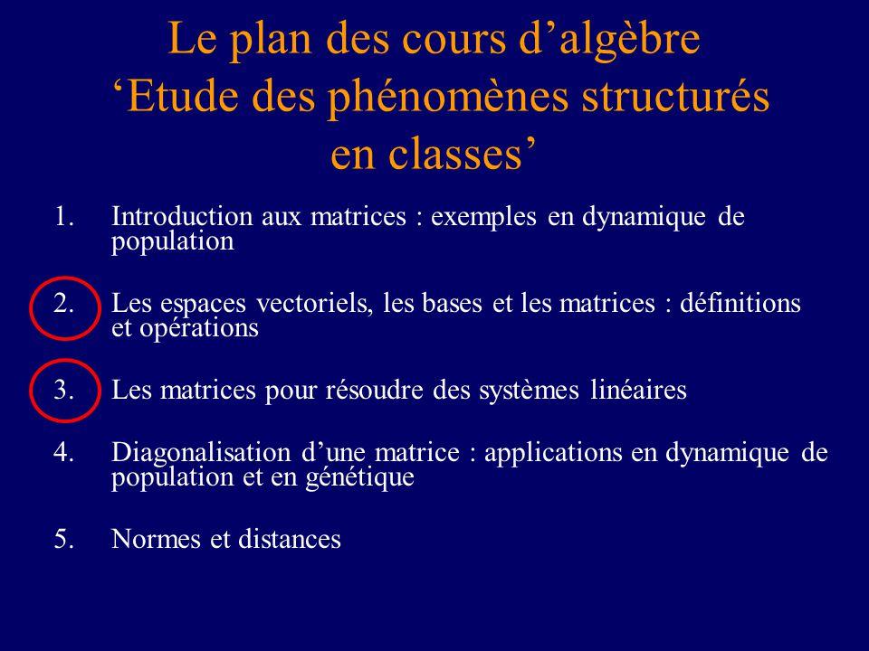 Le plan des cours d'algèbre 'Etude des phénomènes structurés en classes'