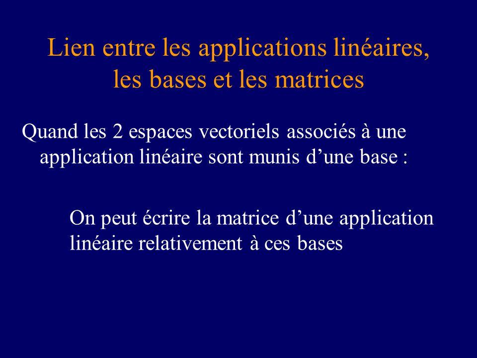 Lien entre les applications linéaires, les bases et les matrices