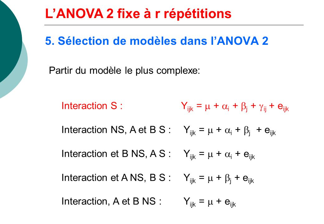 5. Sélection de modèles dans l'ANOVA 2