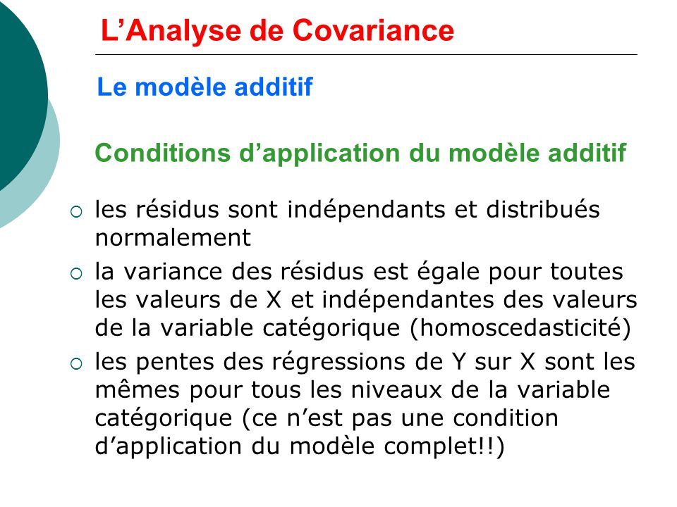 Conditions d'application du modèle additif