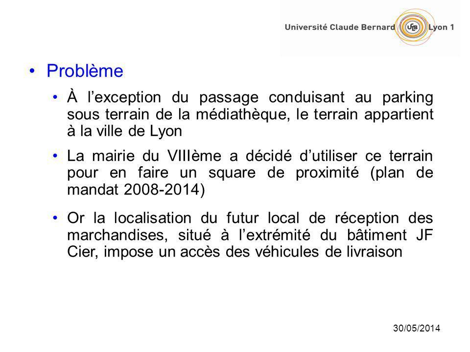 Problème À l'exception du passage conduisant au parking sous terrain de la médiathèque, le terrain appartient à la ville de Lyon.