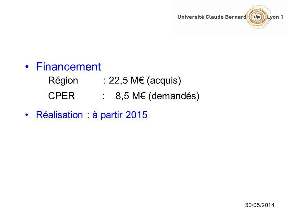 Financement Région : 22,5 M€ (acquis) CPER : 8,5 M€ (demandés)