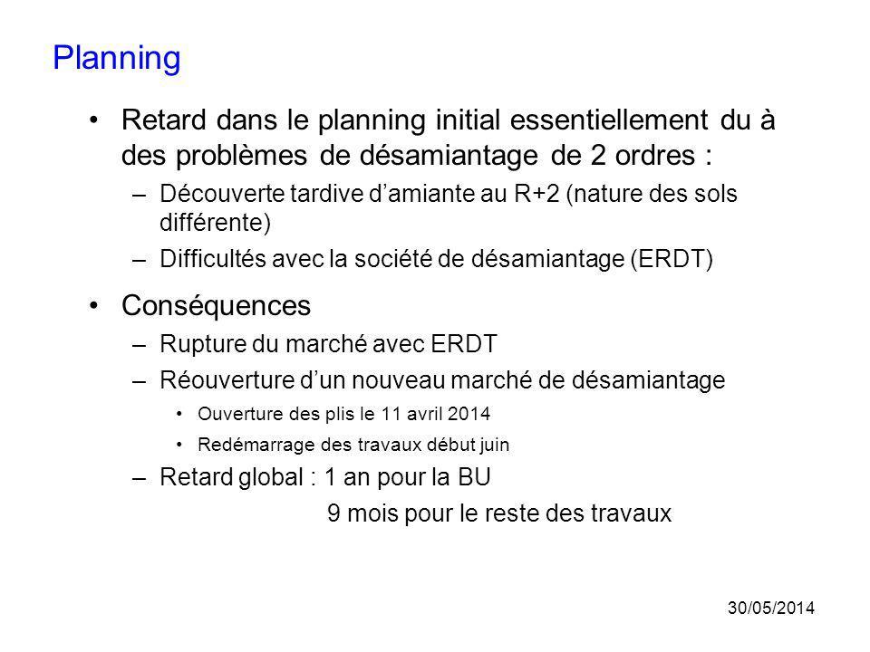 Planning Retard dans le planning initial essentiellement du à des problèmes de désamiantage de 2 ordres :