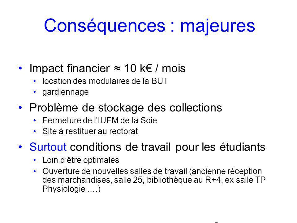 Conséquences : majeures