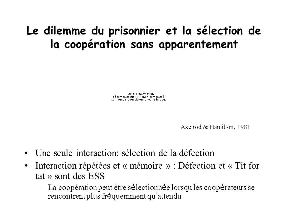 Le dilemme du prisonnier et la sélection de la coopération sans apparentement
