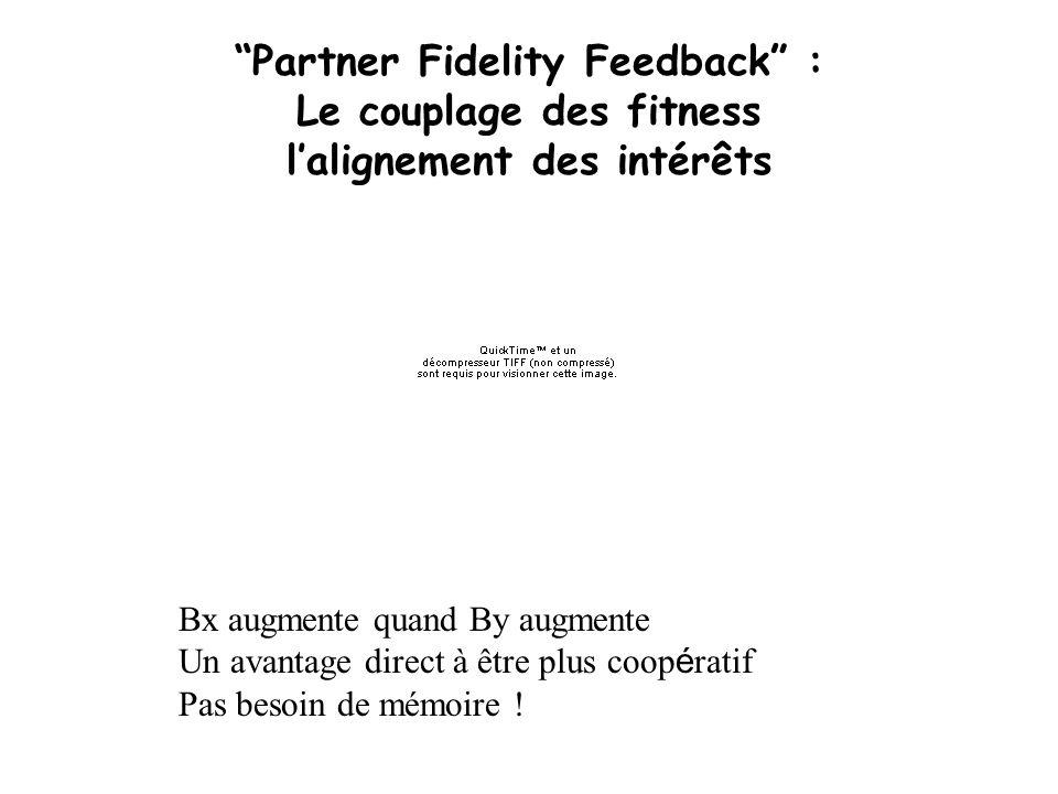 Partner Fidelity Feedback : Le couplage des fitness l'alignement des intérêts