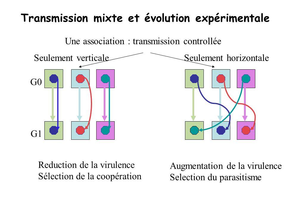 Transmission mixte et évolution expérimentale