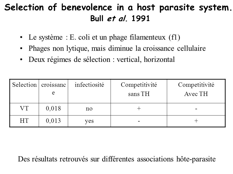 Selection of benevolence in a host parasite system. Bull et al. 1991
