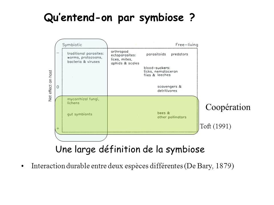 Une large définition de la symbiose