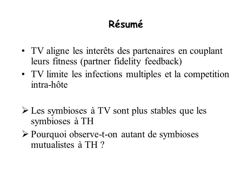 Résumé TV aligne les interêts des partenaires en couplant leurs fitness (partner fidelity feedback)