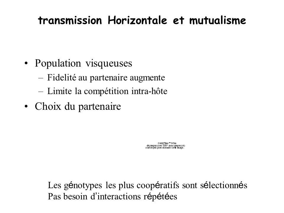 transmission Horizontale et mutualisme