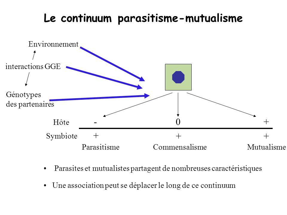 Le continuum parasitisme-mutualisme