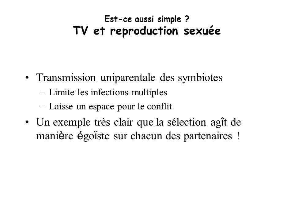 Est-ce aussi simple TV et reproduction sexuée