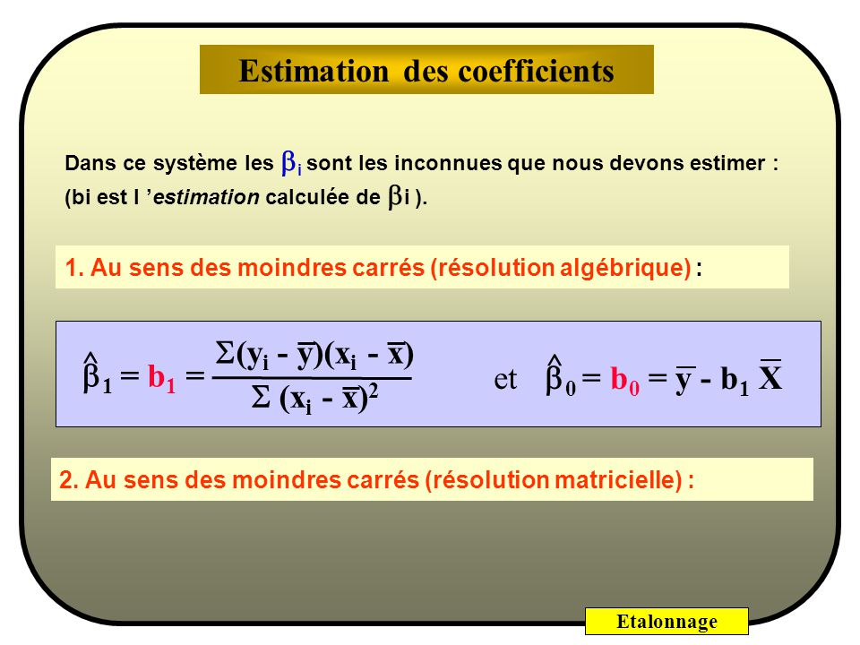 Estimation des coefficients