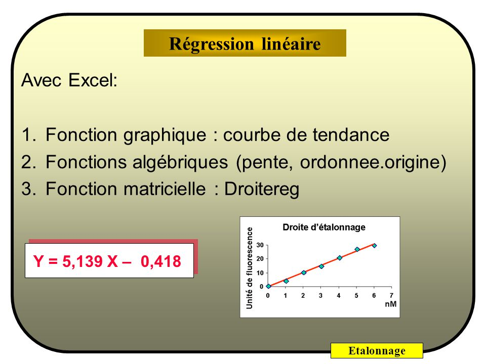 Fonction graphique : courbe de tendance