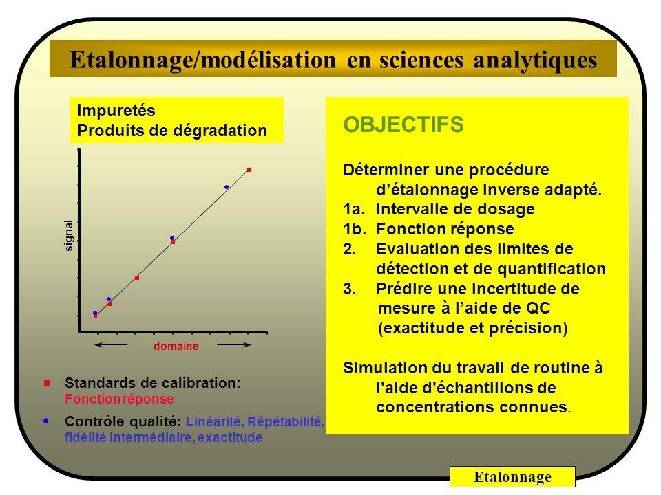 Etalonnage/modélisation en sciences analytiques