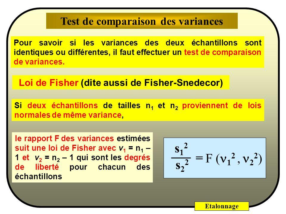 s12 = F (n12 , n22) s22 Test de comparaison des variances