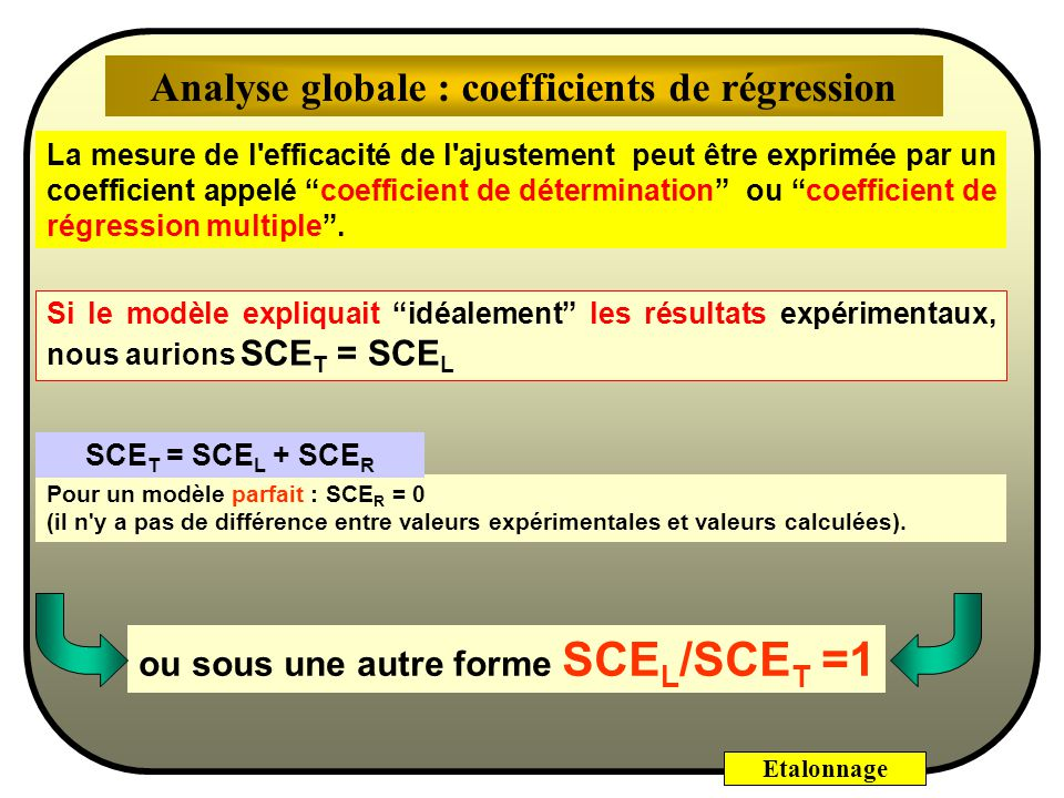 Analyse globale : coefficients de régression