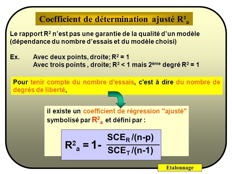 Coefficient de détermination ajusté R²a