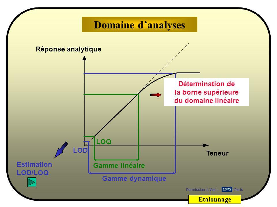 Détermination de la borne supérieure du domaine linéaire