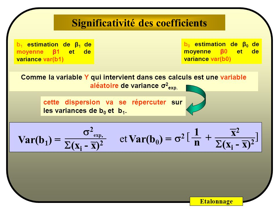 Significativité des coefficients