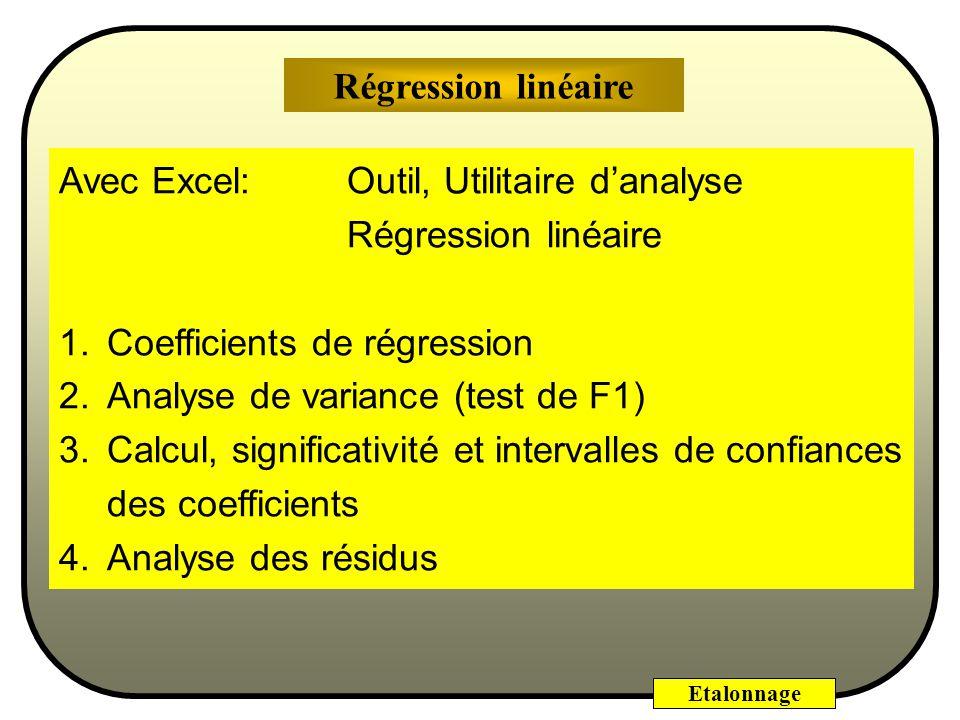 Régression linéaire Avec Excel: Outil, Utilitaire d'analyse Régression linéaire. Coefficients de régression.