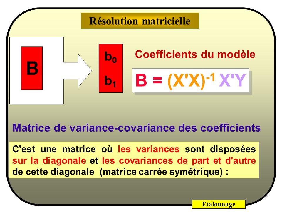 Résolution matricielle