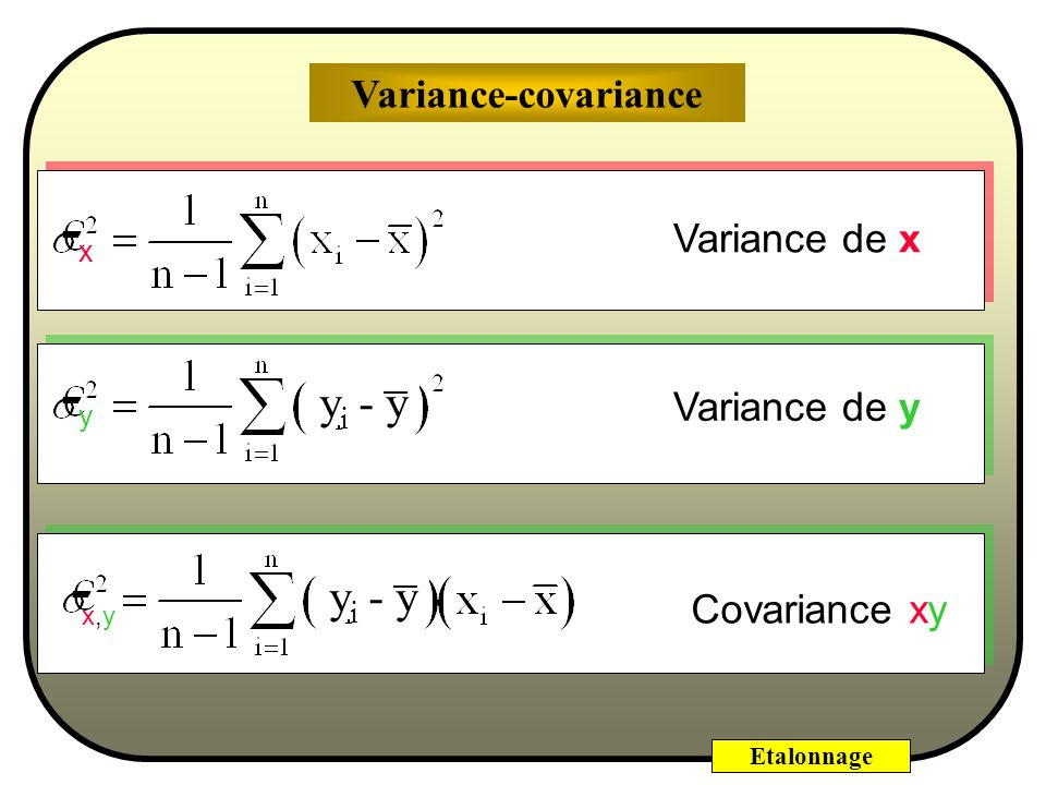 yi - y yi - y Variance-covariance Variance de x Variance de y