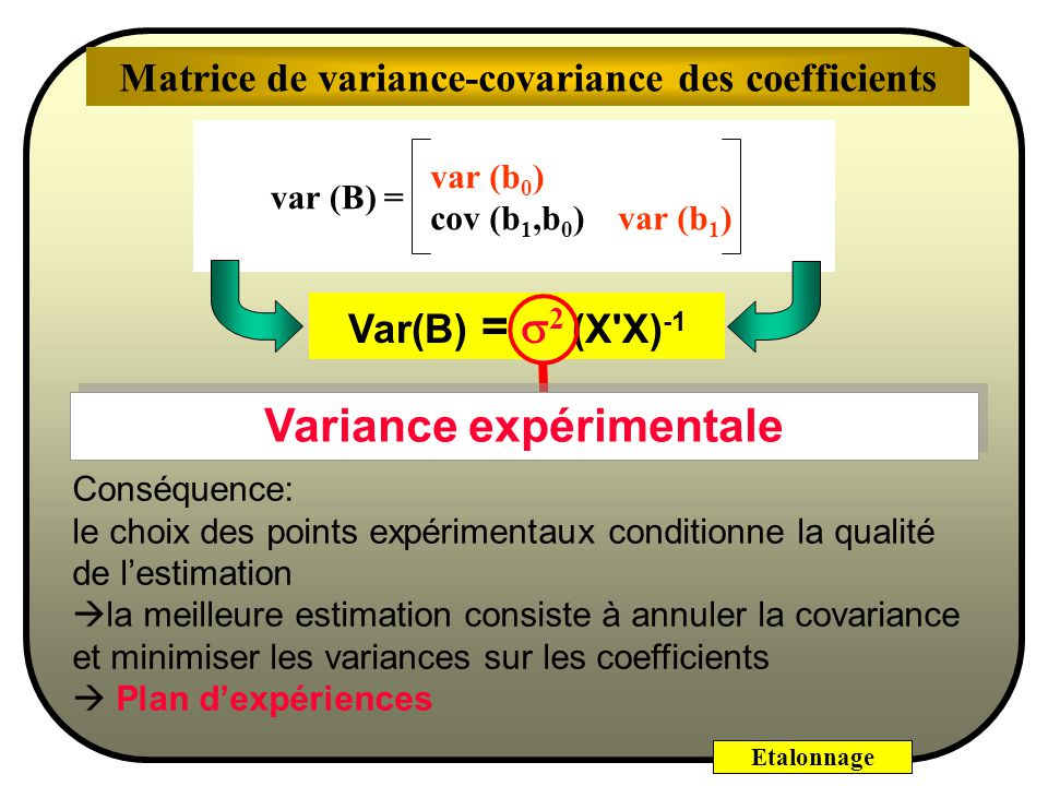 Matrice de variance-covariance des coefficients