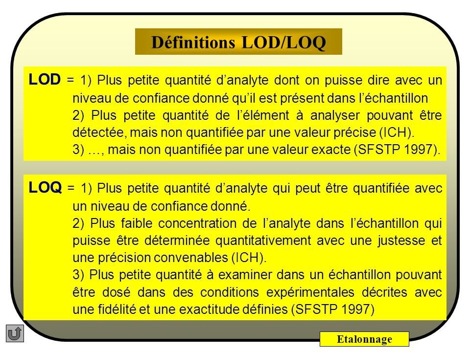 Définitions LOD/LOQ
