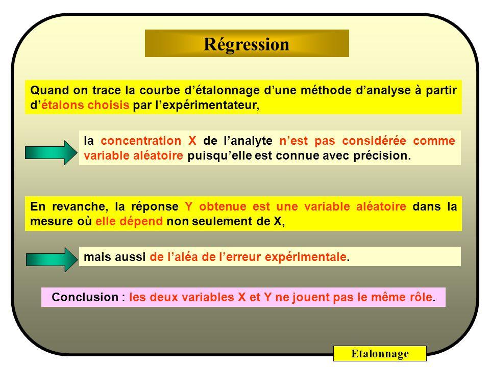 Conclusion : les deux variables X et Y ne jouent pas le même rôle.