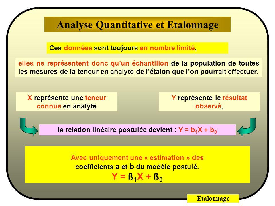 Analyse Quantitative et Etalonnage