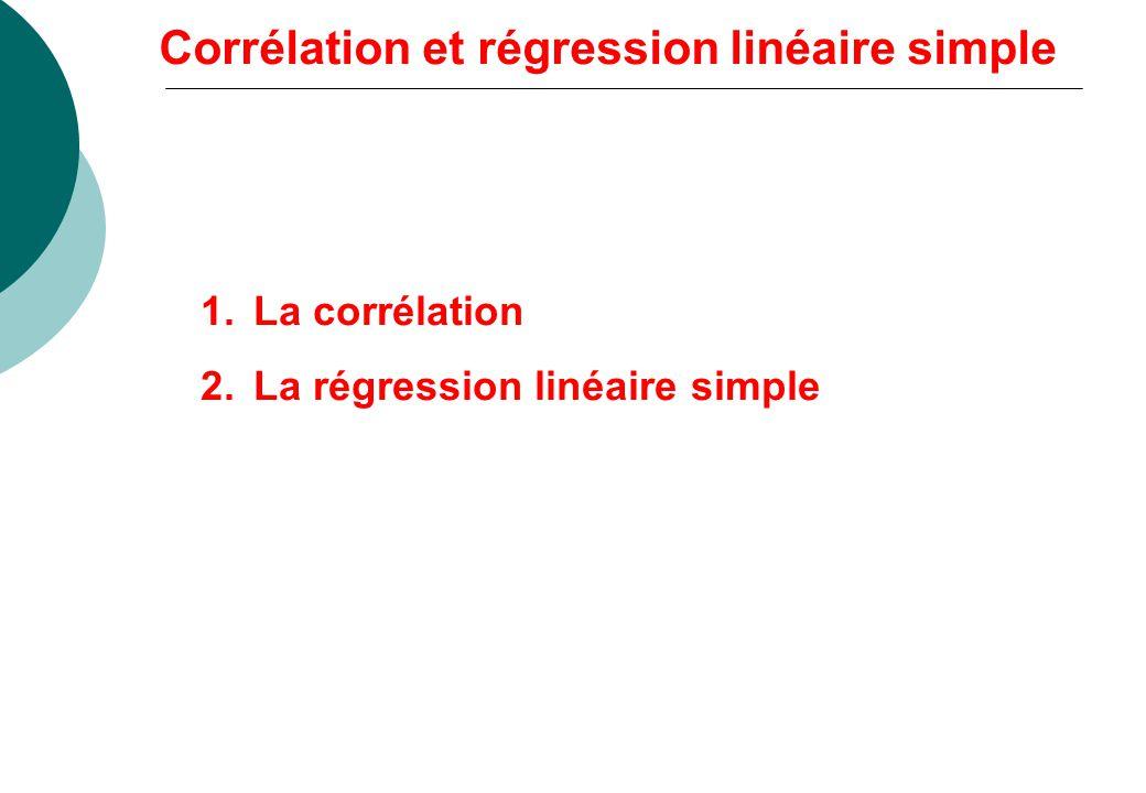 Corrélation et régression linéaire simple