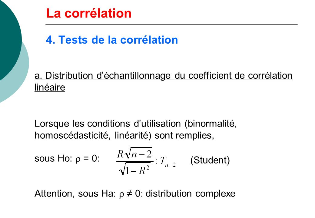 4. Tests de la corrélation