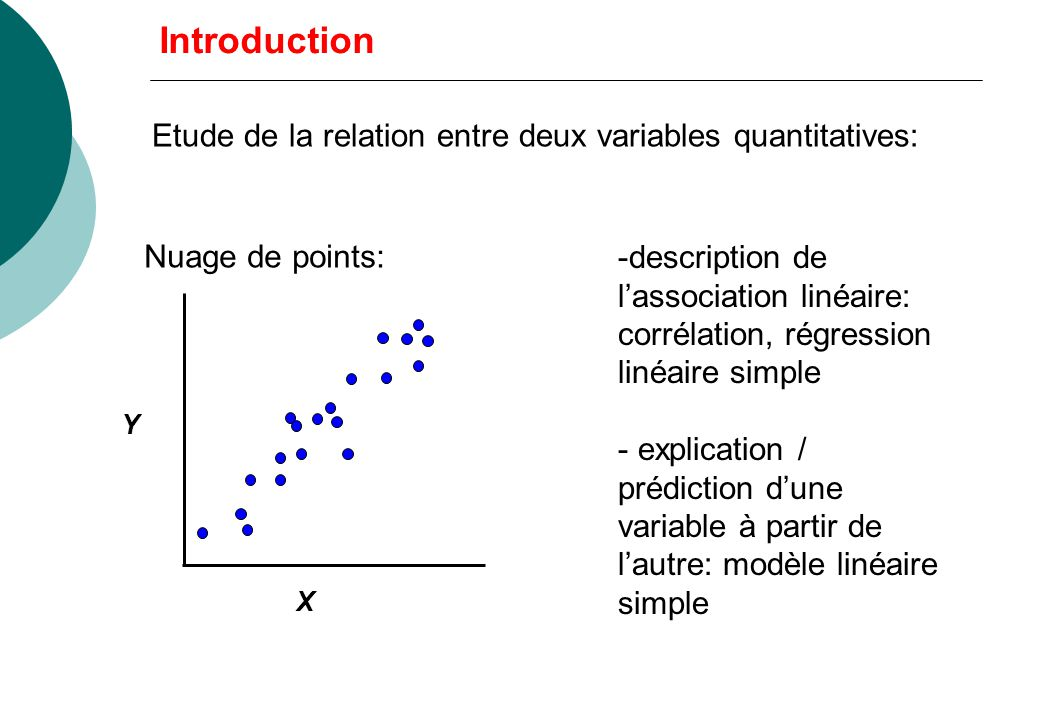 Introduction Etude de la relation entre deux variables quantitatives:
