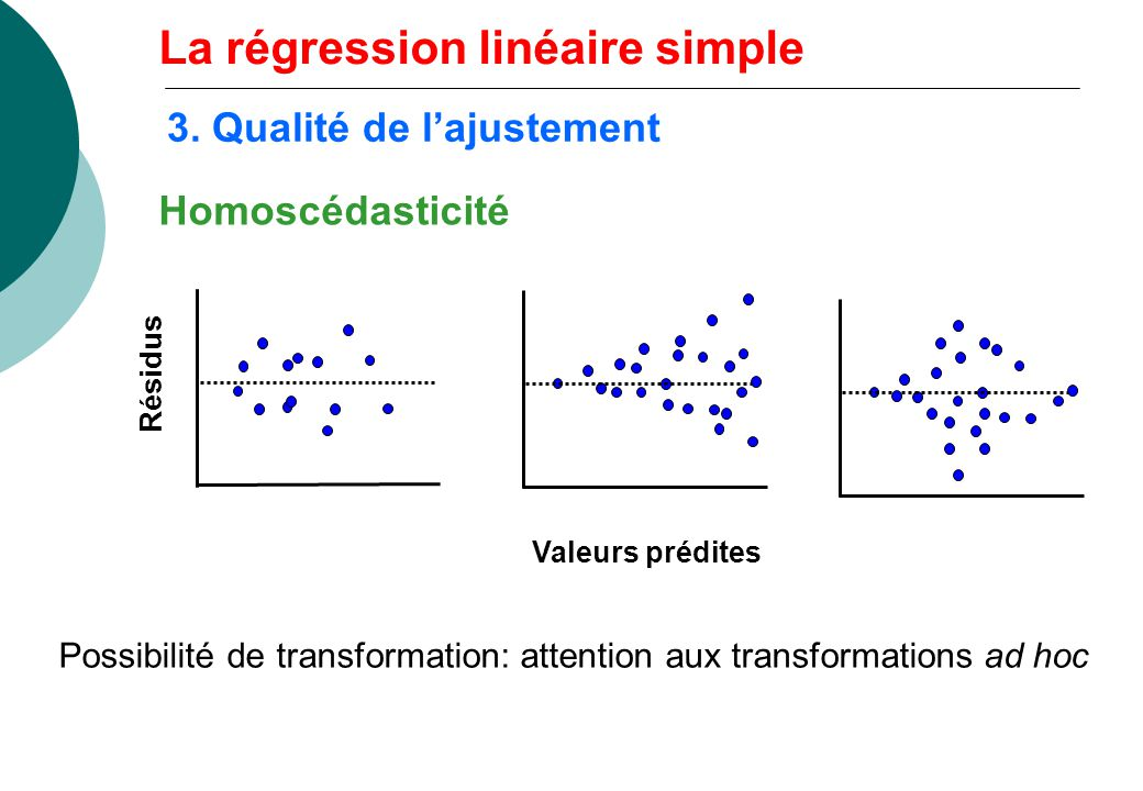 La régression linéaire simple