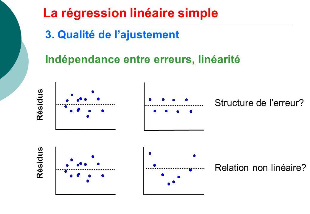 Indépendance entre erreurs, linéarité