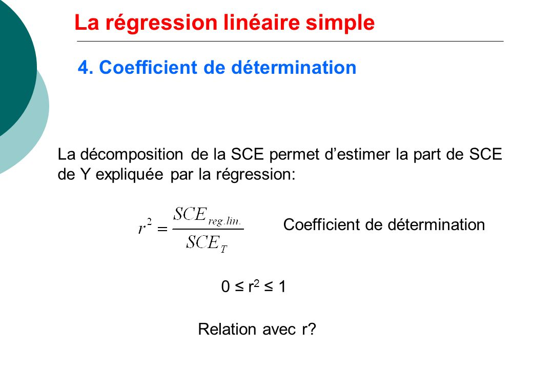 4. Coefficient de détermination