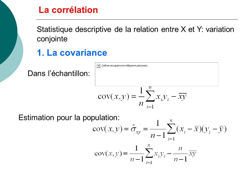 La corrélation 1. La covariance