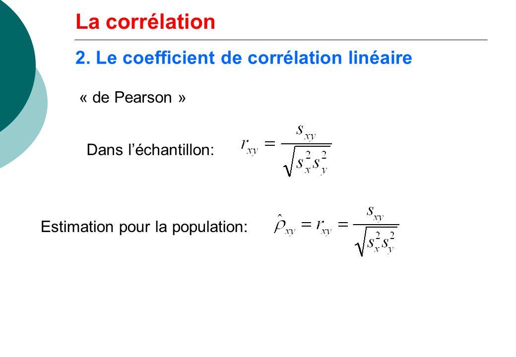 2. Le coefficient de corrélation linéaire