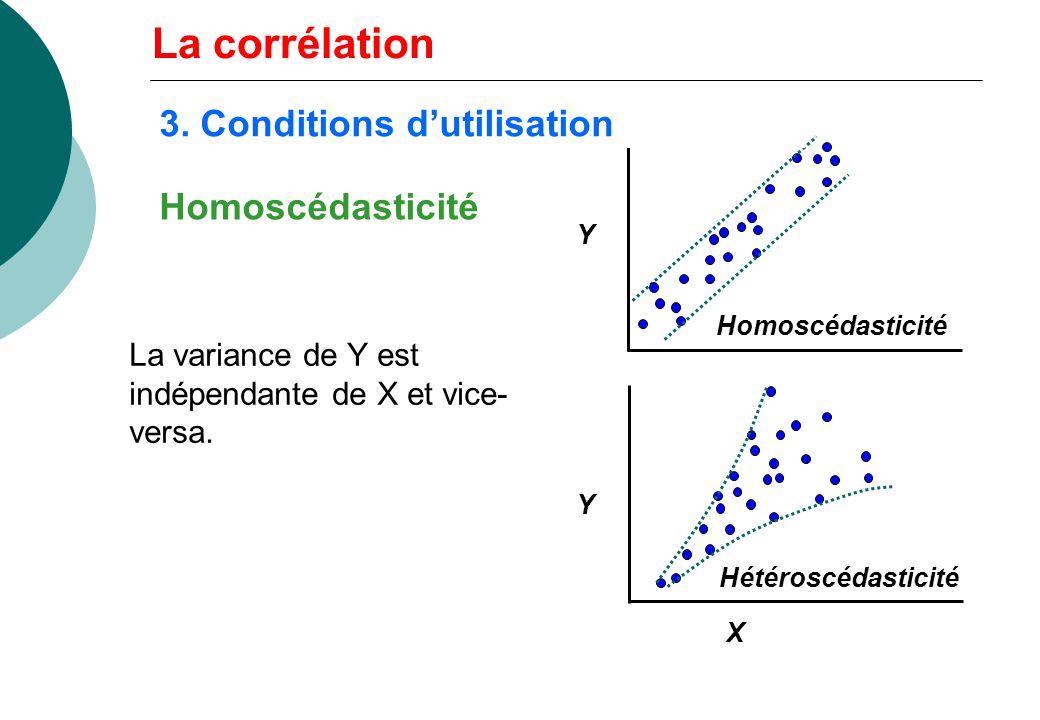 La corrélation 3. Conditions d'utilisation Homoscédasticité