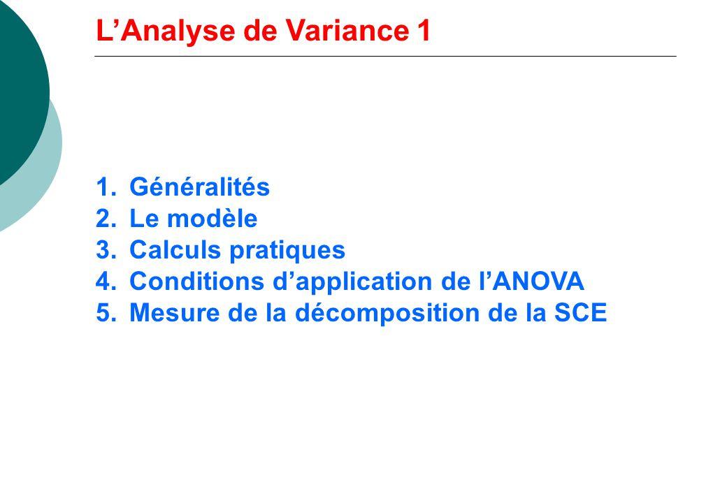 L'Analyse de Variance 1 Généralités Le modèle Calculs pratiques