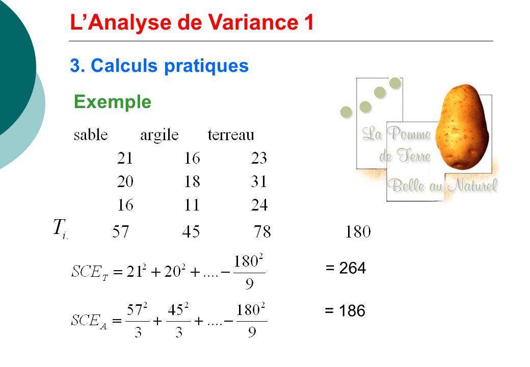 L'Analyse de Variance 1 3. Calculs pratiques Exemple = 264 = 186